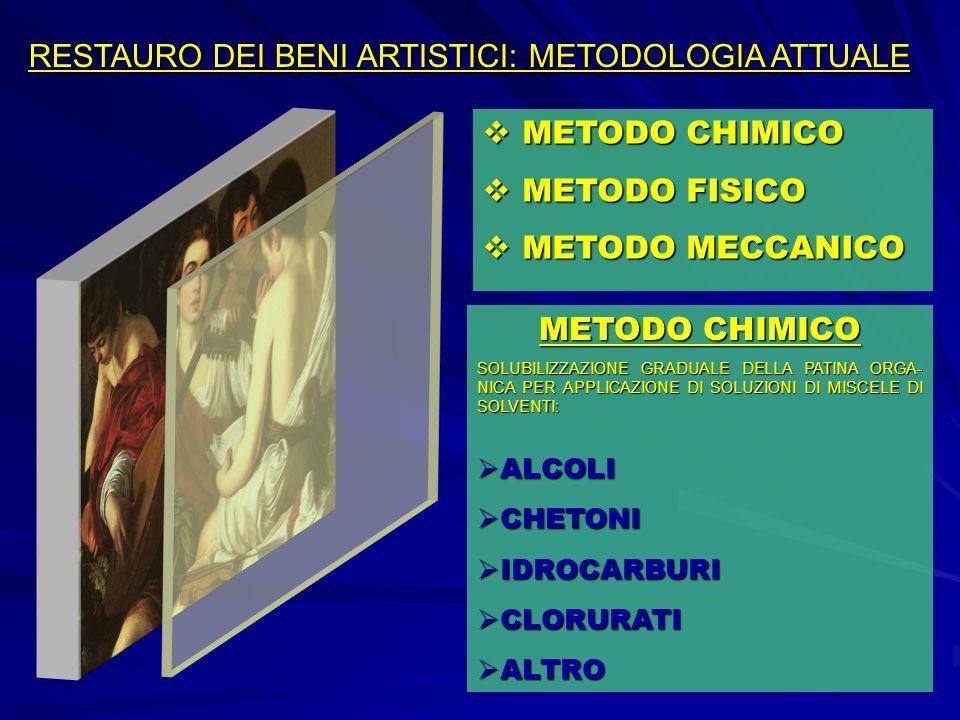 RESTAURO DEI BENI ARTISTICI: METODOLOGIA ATTUALE