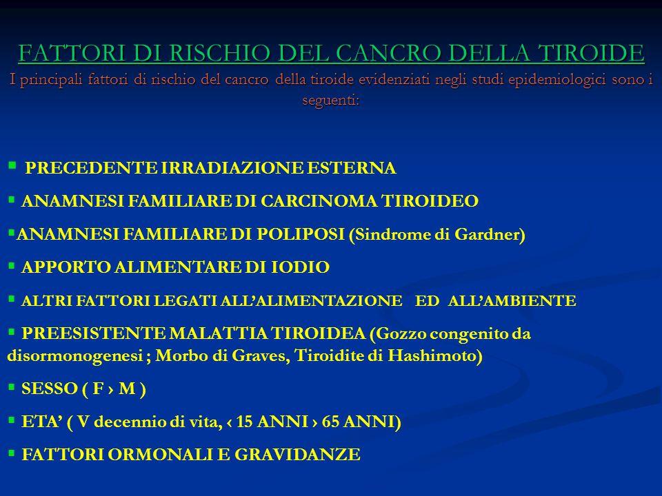 FATTORI DI RISCHIO DEL CANCRO DELLA TIROIDE I principali fattori di rischio del cancro della tiroide evidenziati negli studi epidemiologici sono i seguenti:
