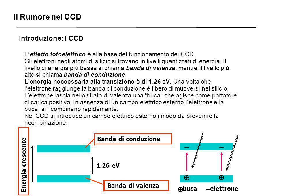 Il Rumore nei CCD Introduzione: i CCD