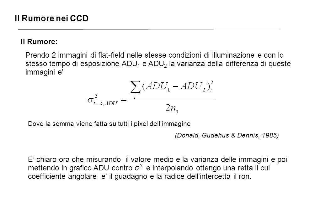 Il Rumore nei CCD Il Rumore: