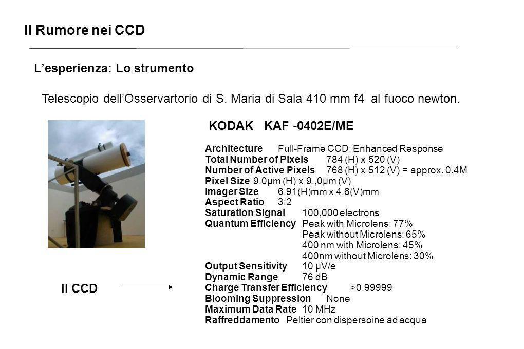 Il Rumore nei CCD L'esperienza: Lo strumento