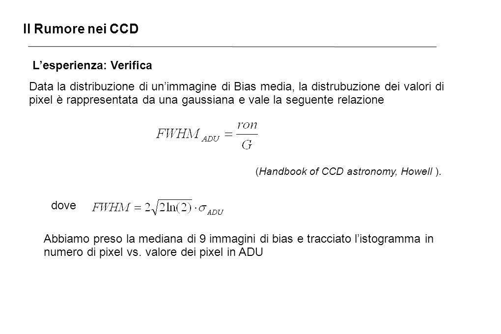 Il Rumore nei CCD L'esperienza: Verifica