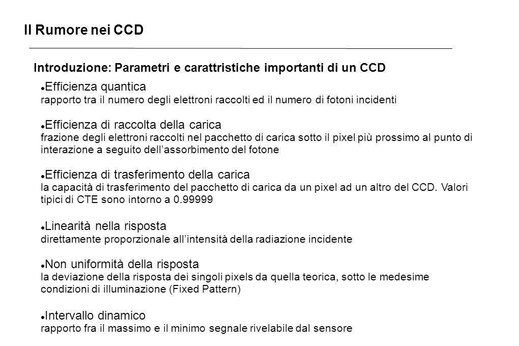 Il Rumore nei CCD Introduzione: Parametri e carattristiche importanti di un CCD. Efficienza quantica.