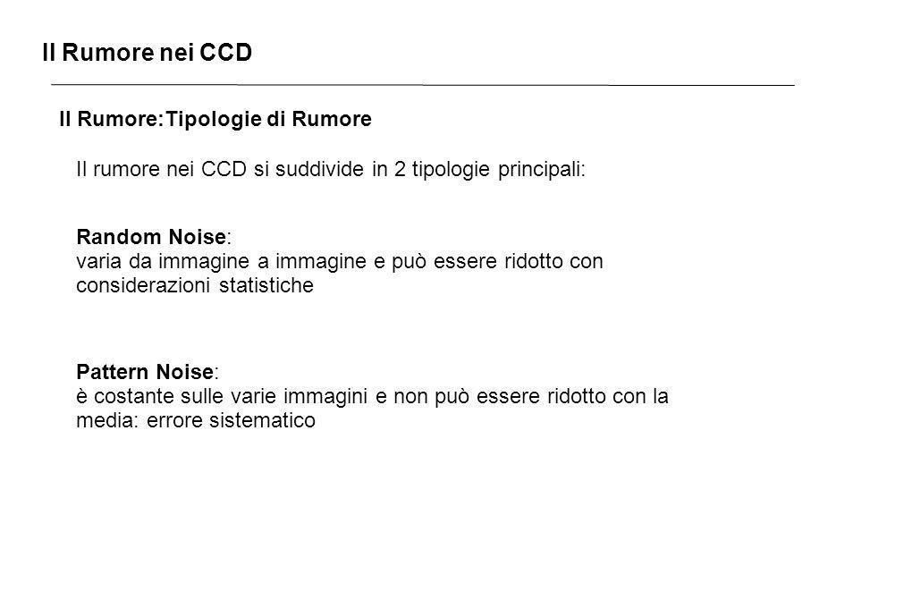 Il Rumore nei CCD Il Rumore:Tipologie di Rumore