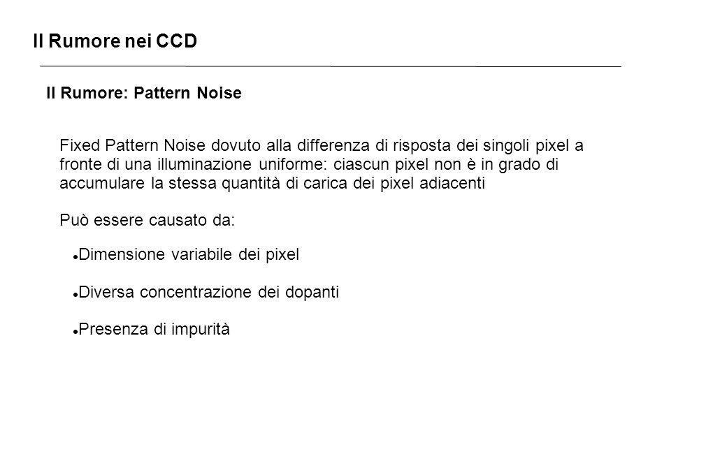 Il Rumore nei CCD Il Rumore: Pattern Noise