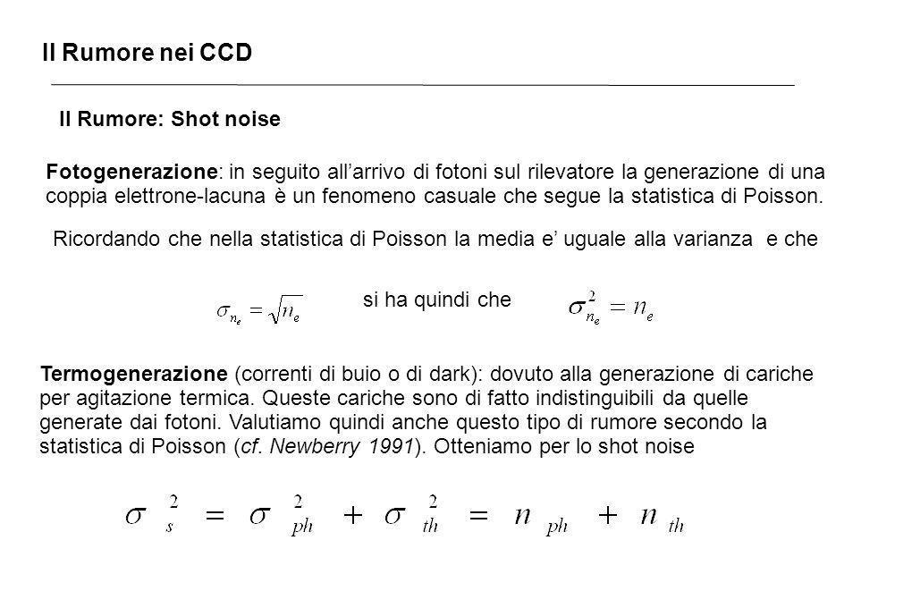 Il Rumore nei CCD Il Rumore: Shot noise