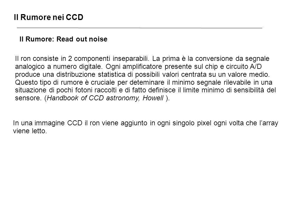 Il Rumore nei CCD Il Rumore: Read out noise