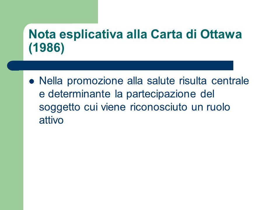 Nota esplicativa alla Carta di Ottawa (1986)