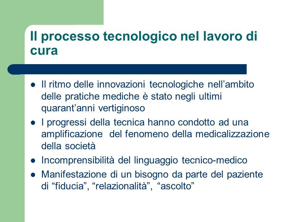 Il processo tecnologico nel lavoro di cura