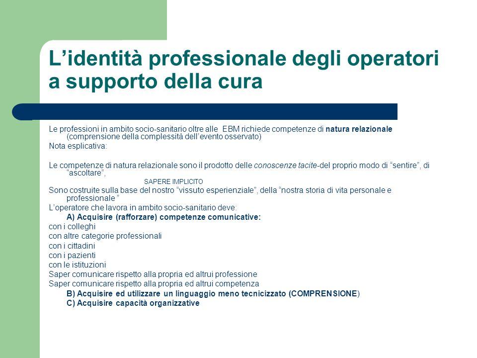 L'identità professionale degli operatori a supporto della cura