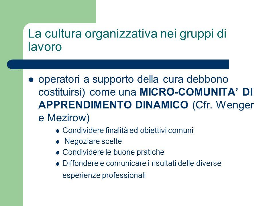 La cultura organizzativa nei gruppi di lavoro
