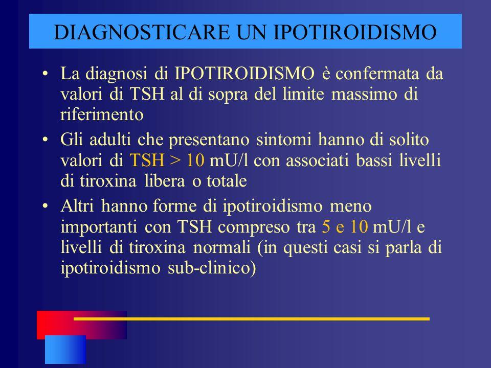 DIAGNOSTICARE UN IPOTIROIDISMO