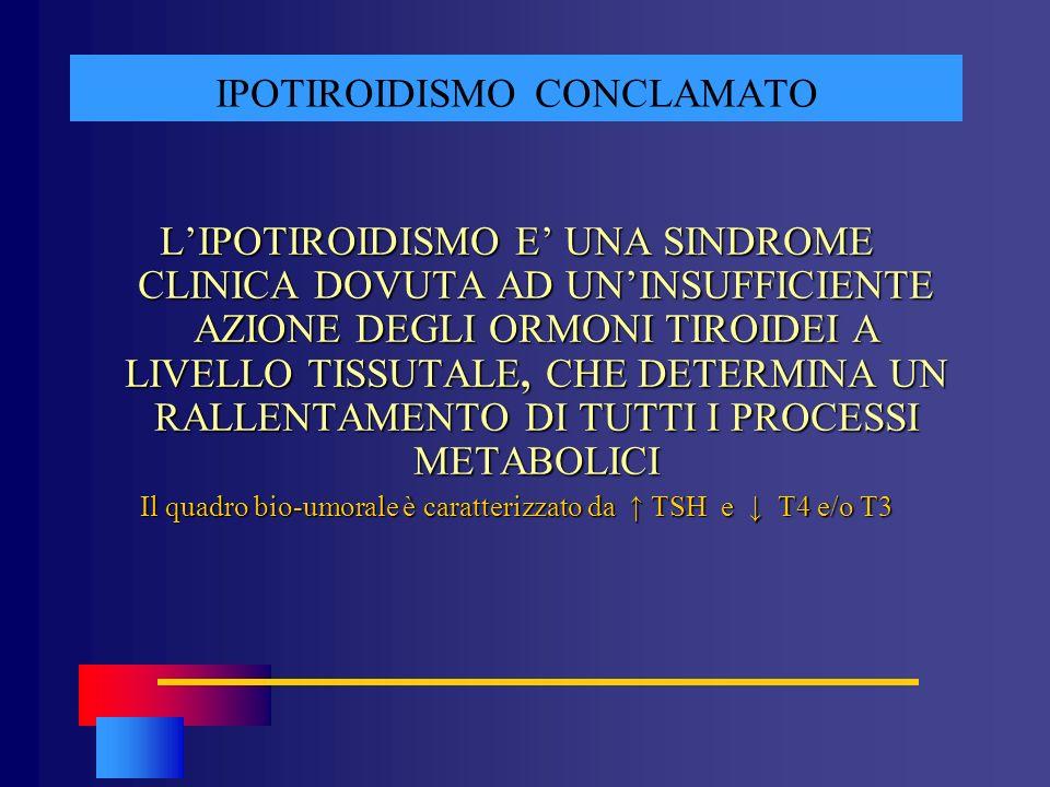 IPOTIROIDISMO CONCLAMATO