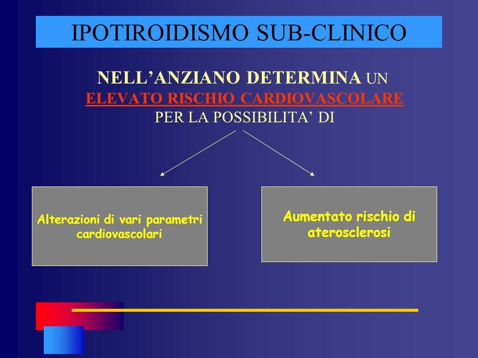 IPOTIROIDISMO SUB-CLINICO