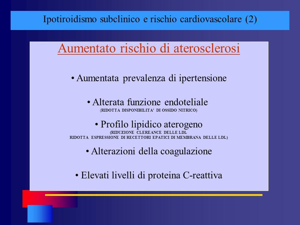 Aumentato rischio di aterosclerosi