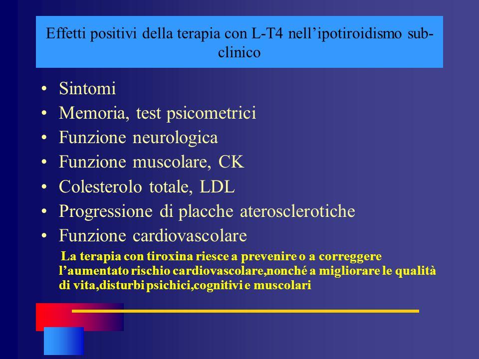 Effetti positivi della terapia con L-T4 nell'ipotiroidismo sub-clinico