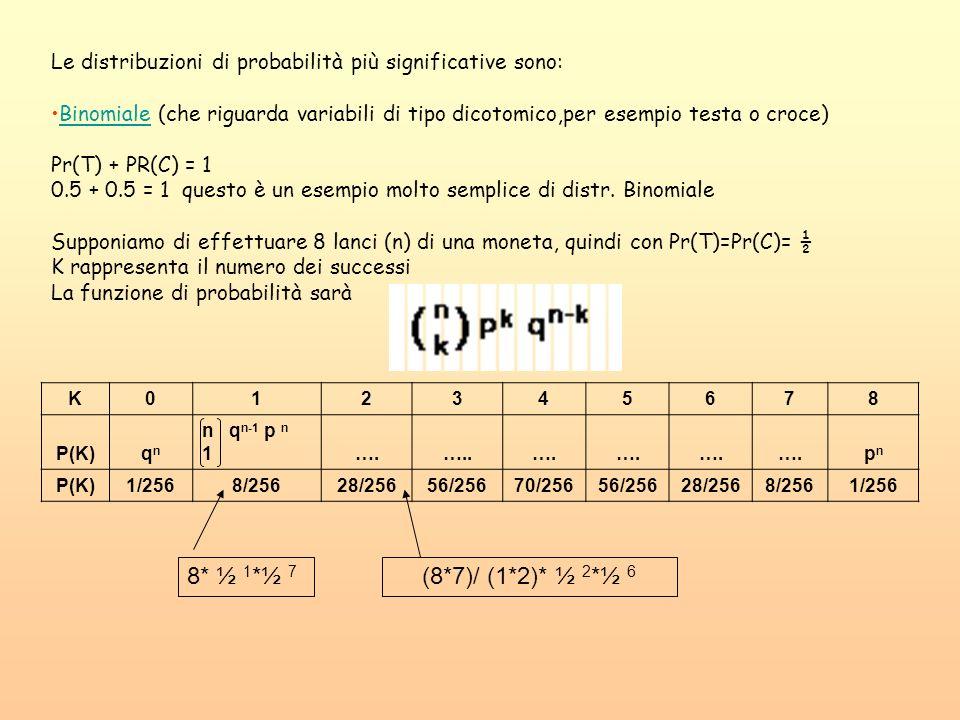Le distribuzioni di probabilità più significative sono: