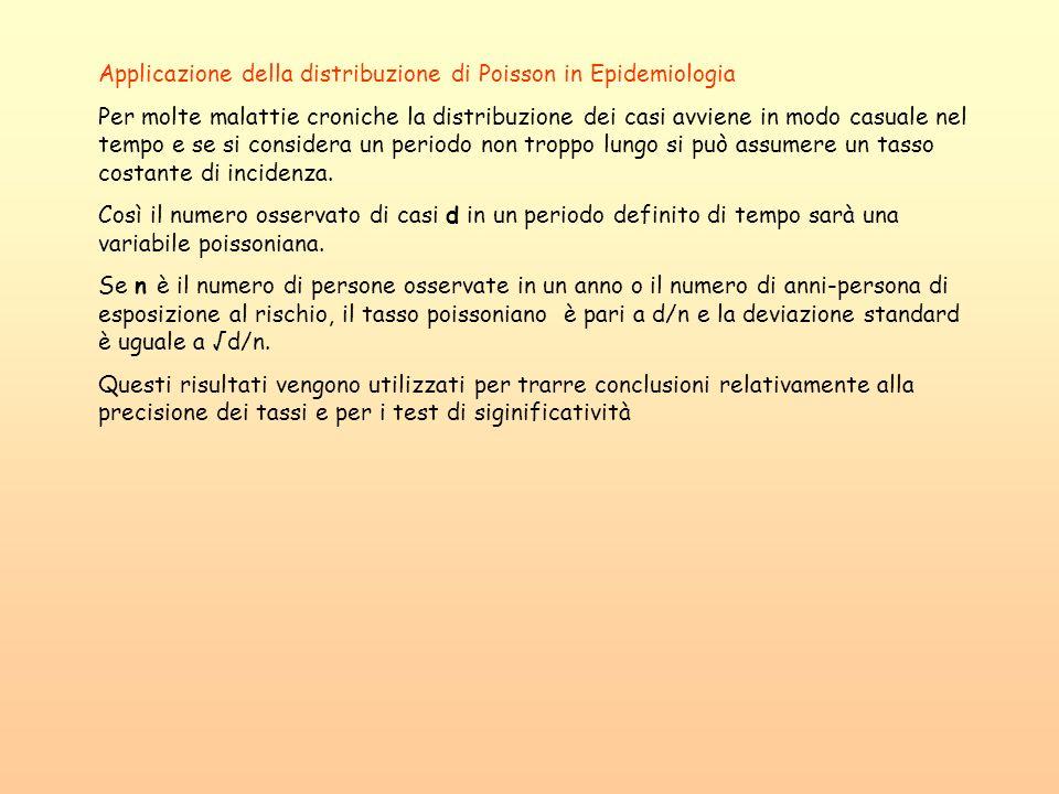 Applicazione della distribuzione di Poisson in Epidemiologia
