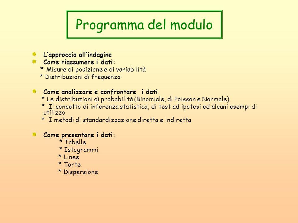Programma del modulo L'approccio all'indagine Come riassumere i dati: