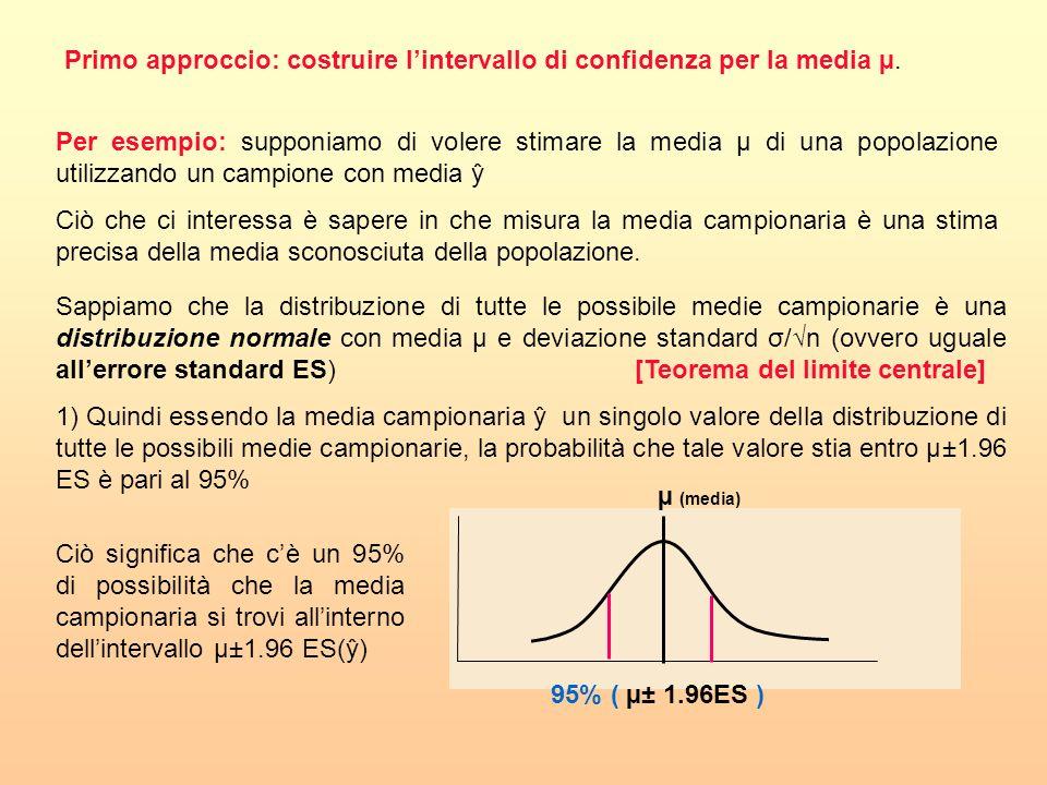 Primo approccio: costruire l'intervallo di confidenza per la media µ.