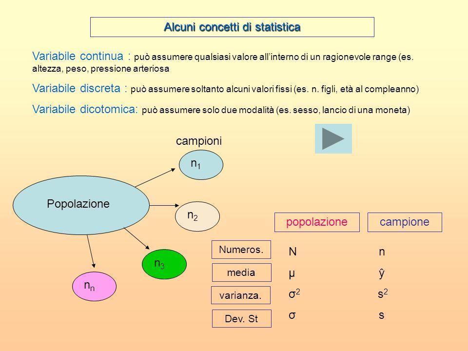 Alcuni concetti di statistica