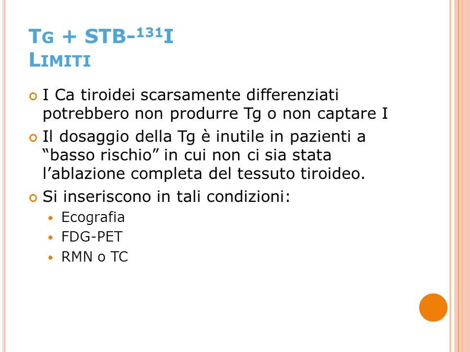 Tg + STB-131I Limiti I Ca tiroidei scarsamente differenziati potrebbero non produrre Tg o non captare I.