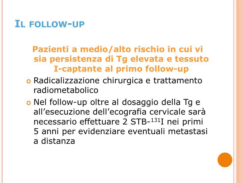 Il follow-up Pazienti a medio/alto rischio in cui vi sia persistenza di Tg elevata e tessuto I-captante al primo follow-up.
