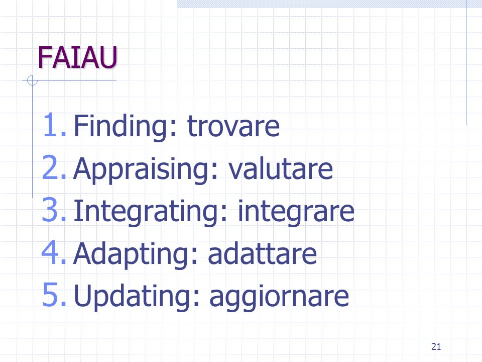 FAIAU Finding: trovare. Appraising: valutare. Integrating: integrare.