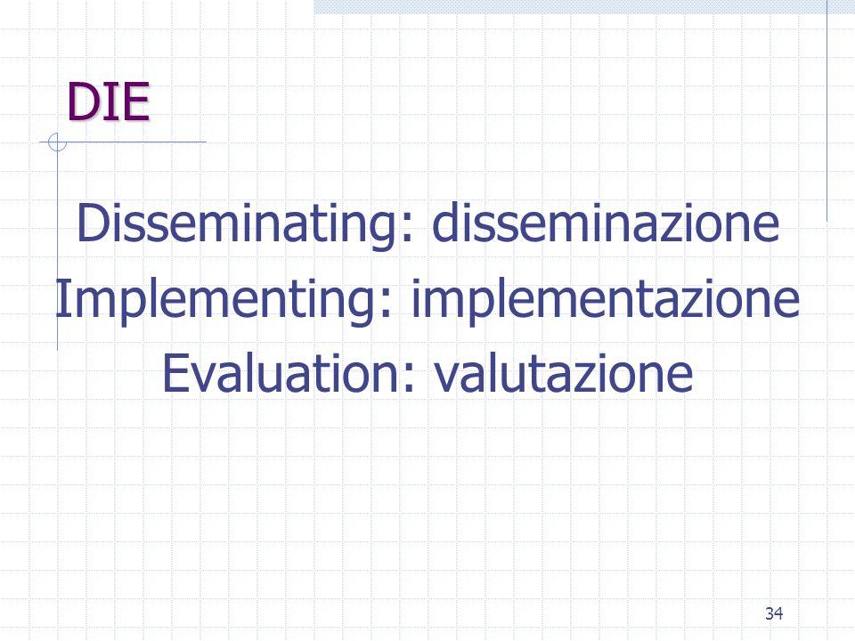 Disseminating: disseminazione Implementing: implementazione