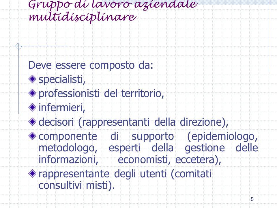 Glam Gruppo di lavoro aziendale multidisciplinare