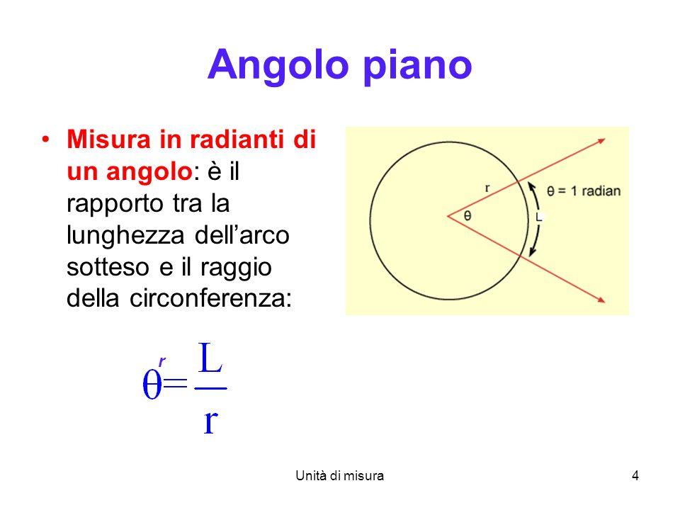 Angolo piano Misura in radianti di un angolo: è il rapporto tra la lunghezza dell'arco sotteso e il raggio della circonferenza: