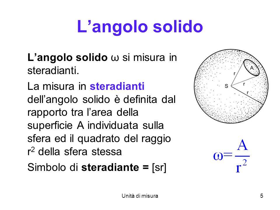 L'angolo solido L'angolo solido ω si misura in steradianti.