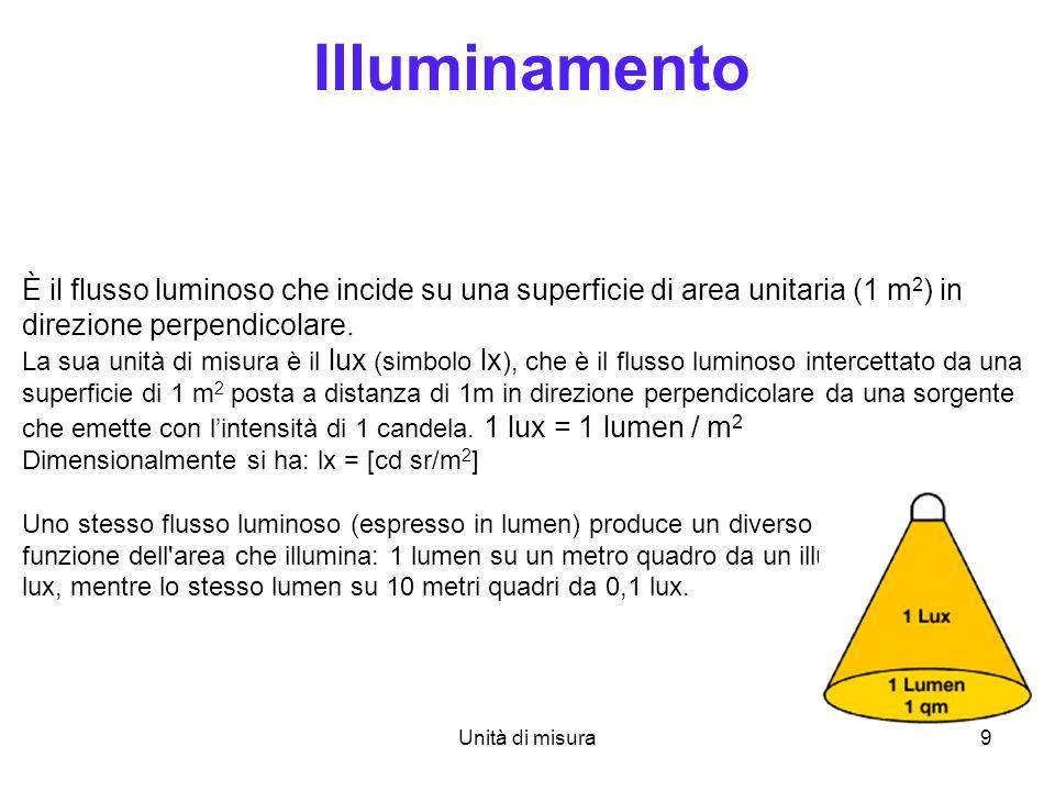 Illuminamento È il flusso luminoso che incide su una superficie di area unitaria (1 m2) in direzione perpendicolare.