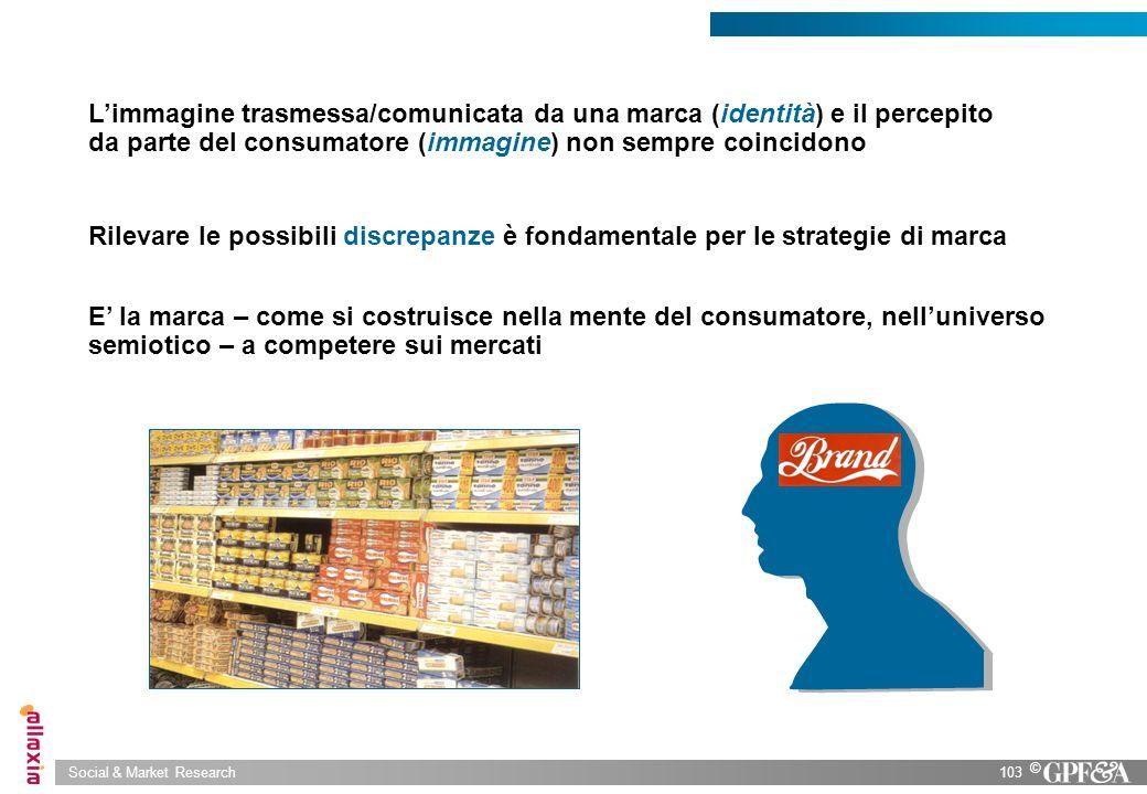 L'immagine trasmessa/comunicata da una marca (identità) e il percepito da parte del consumatore (immagine) non sempre coincidono