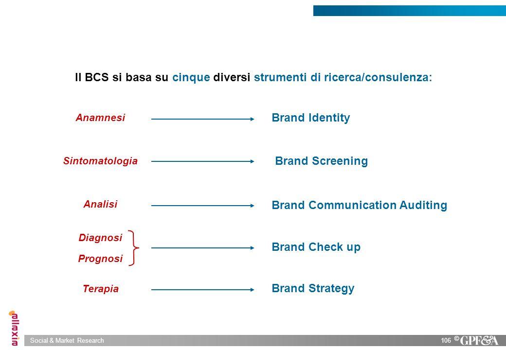 Il BCS si basa su cinque diversi strumenti di ricerca/consulenza: