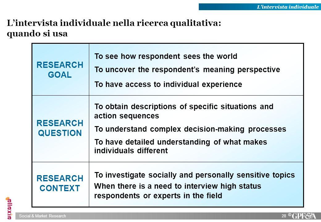 L'intervista individuale nella ricerca qualitativa: quando si usa