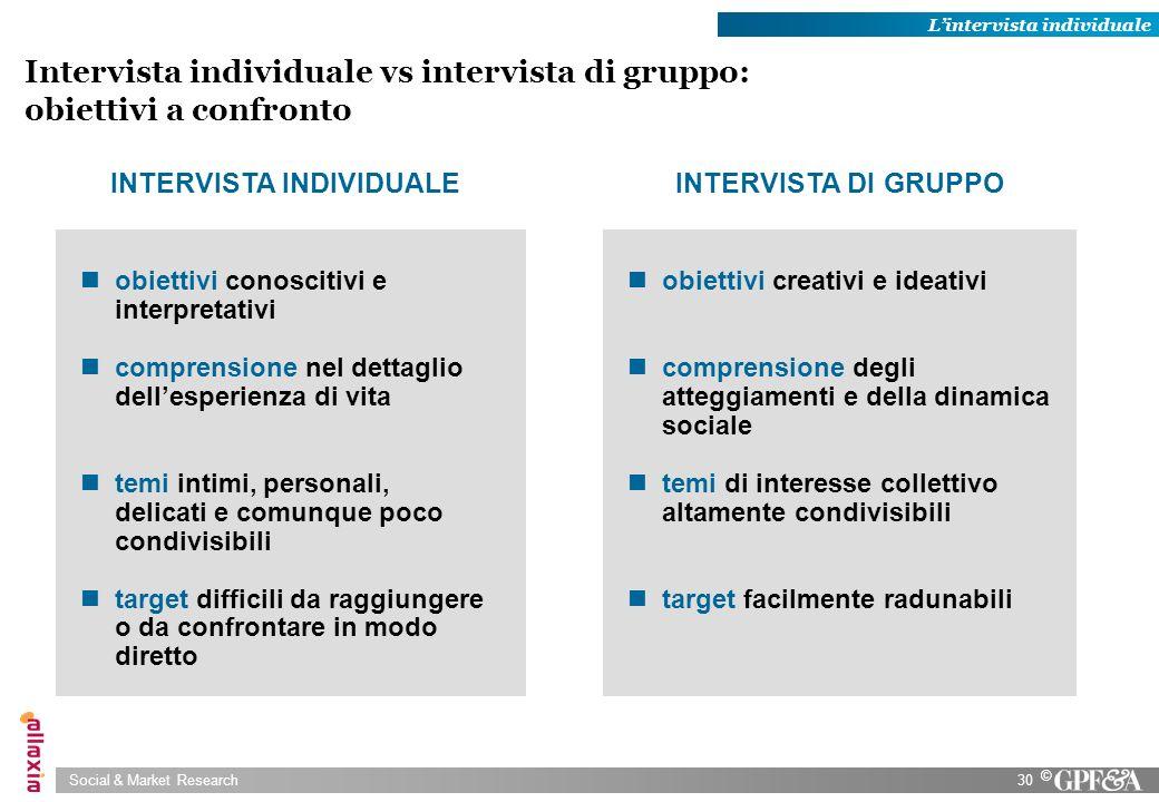 Intervista individuale vs intervista di gruppo: obiettivi a confronto