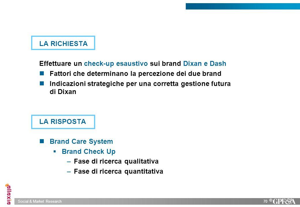 LA RICHIESTA Effettuare un check-up esaustivo sui brand Dixan e Dash. Fattori che determinano la percezione dei due brand.