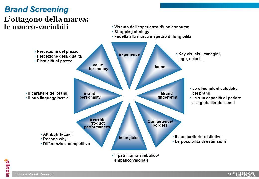 Brand Screening L'ottagono della marca: le macro-variabili Experience