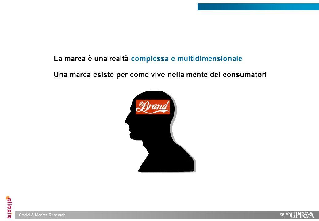 La marca è una realtà complessa e multidimensionale