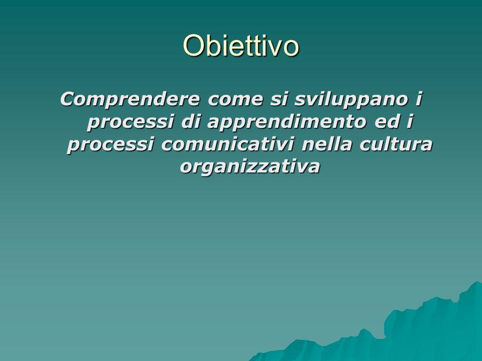 Obiettivo Comprendere come si sviluppano i processi di apprendimento ed i processi comunicativi nella cultura organizzativa.
