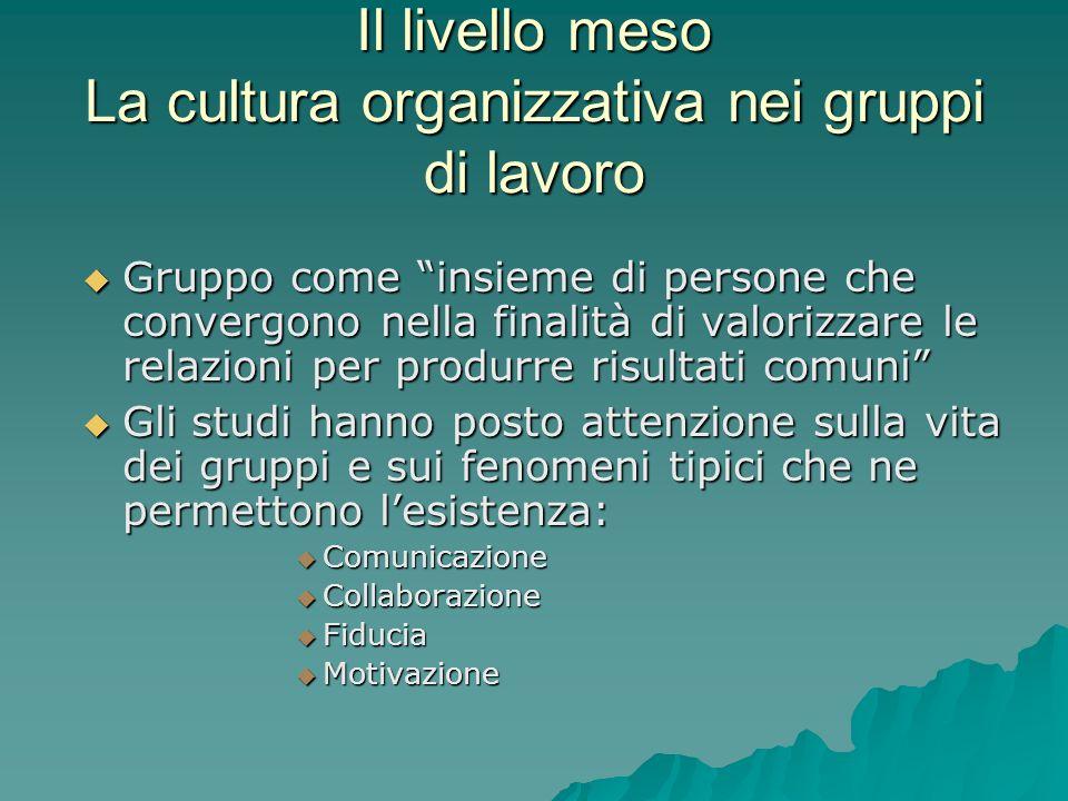 Il livello meso La cultura organizzativa nei gruppi di lavoro