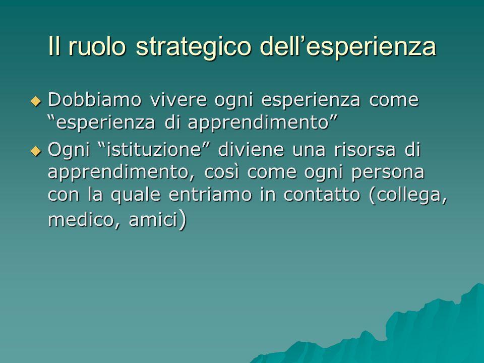 Il ruolo strategico dell'esperienza