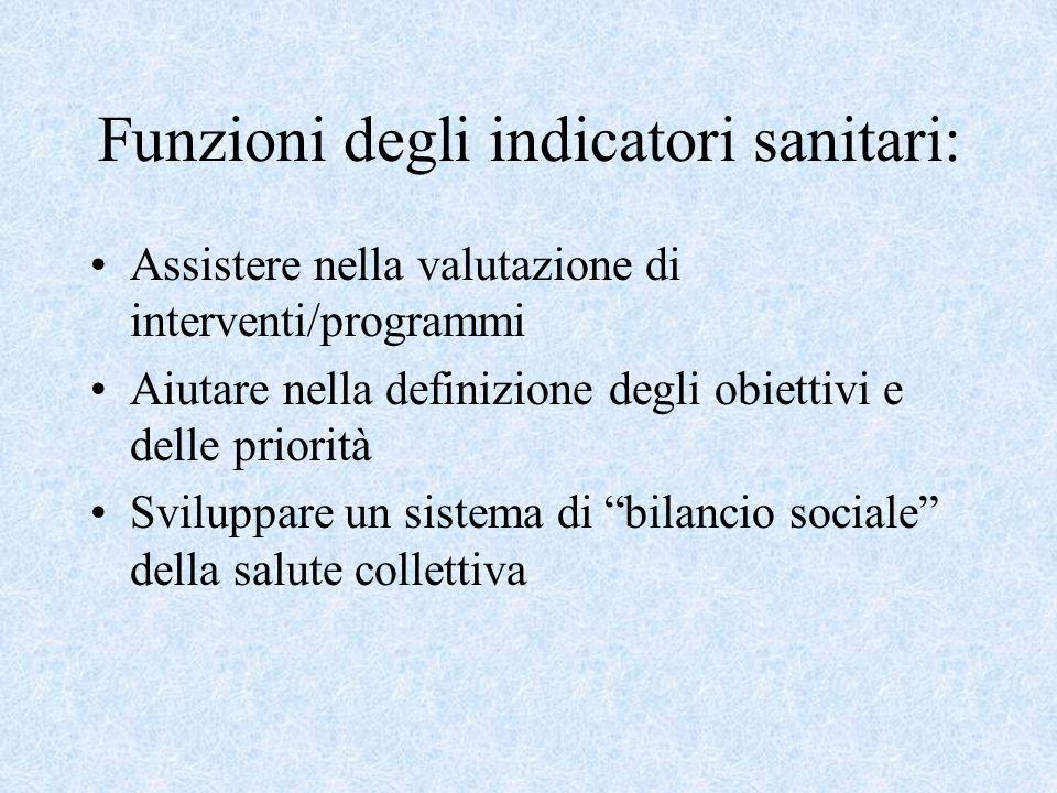 Funzioni degli indicatori sanitari: