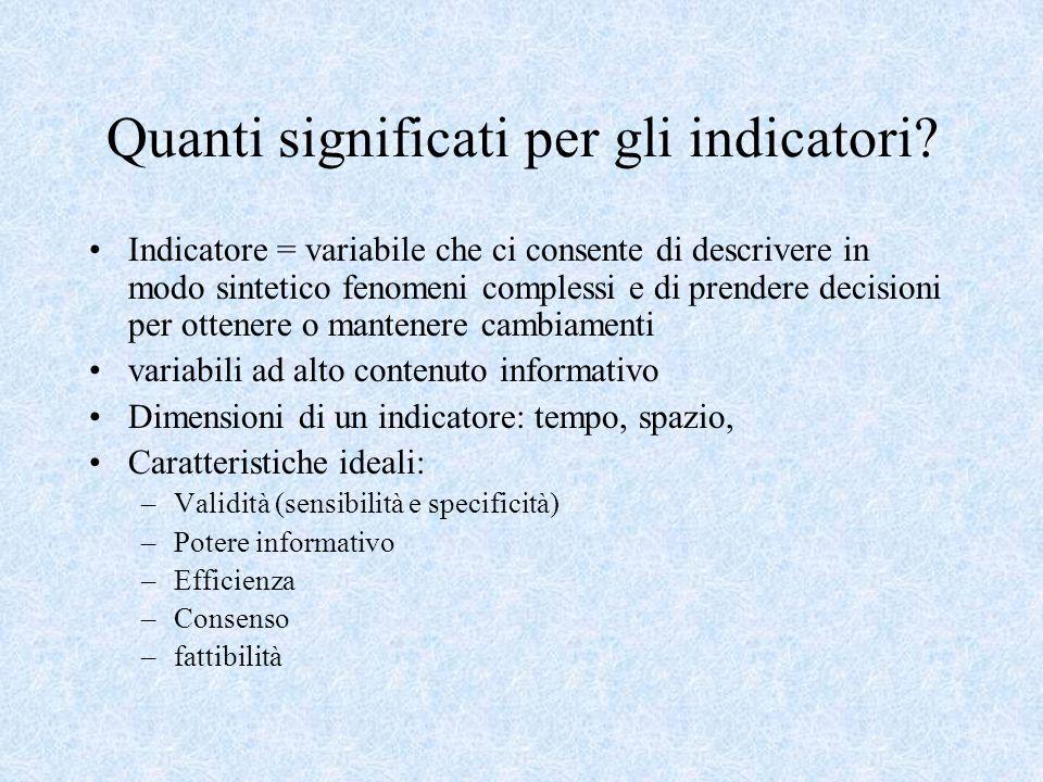 Quanti significati per gli indicatori