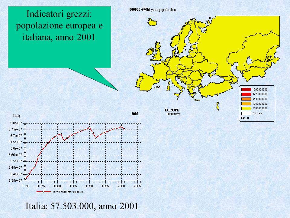 Indicatori grezzi: popolazione europea e italiana, anno 2001