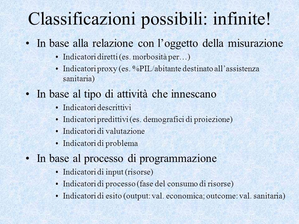 Classificazioni possibili: infinite!