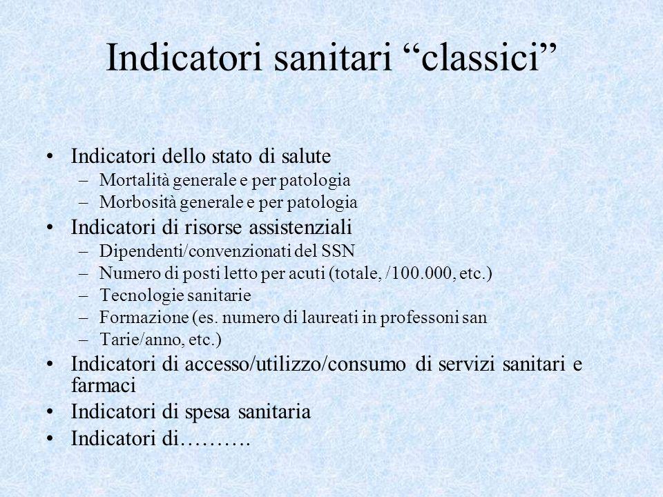 Indicatori sanitari classici