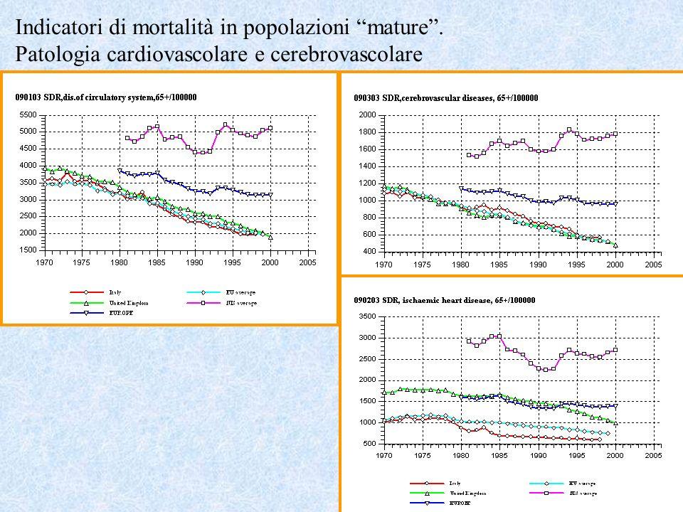 Indicatori di mortalità in popolazioni mature