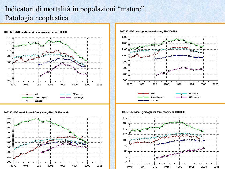 Indicatori di mortalità in popolazioni mature . Patologia neoplastica